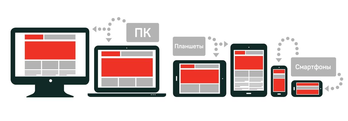 Уроки по созданию адаптивного сайта курская сбытовая компания официальный сайт