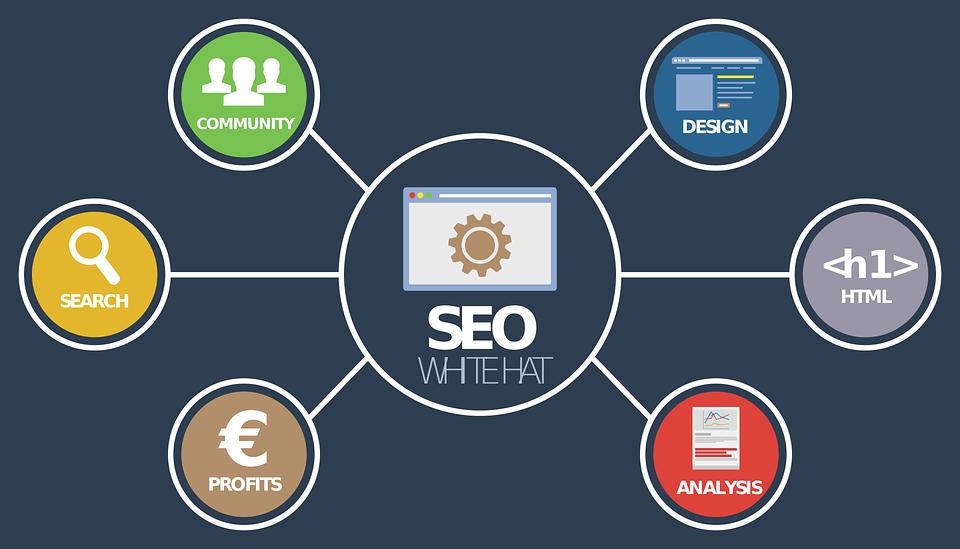 Для чего продвигаться в поисковых системах (SEO)